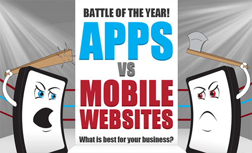 Apps vs Mobile Sites
