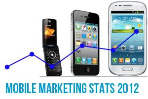 mobile-marketing-stats-2012